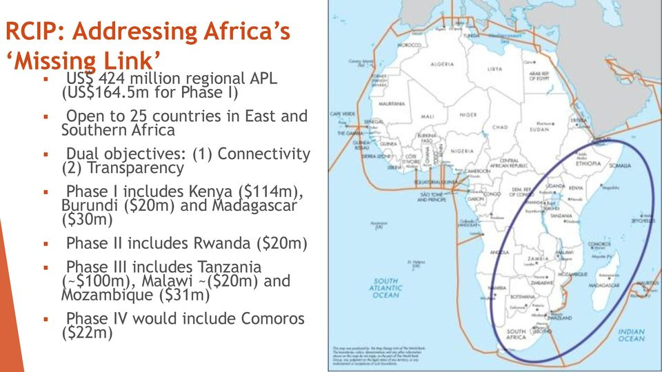 (2) Transparency Phase I includes Kenya ($114m), Burundi ($20m) and Madagascar ($30m) Phase II
