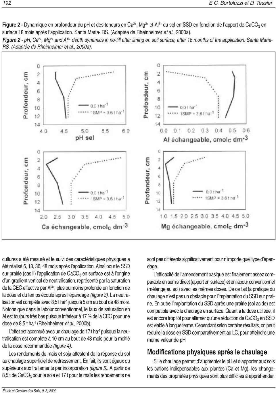 (Adaptée de Rheinheimer et al., 2000a). Figure 2 - ph, Ca 2+, Mg 2+ and Al 3+ depth dynamics in no-till after liming on soil surface, after 18 months of the application. Santa Maria- RS.