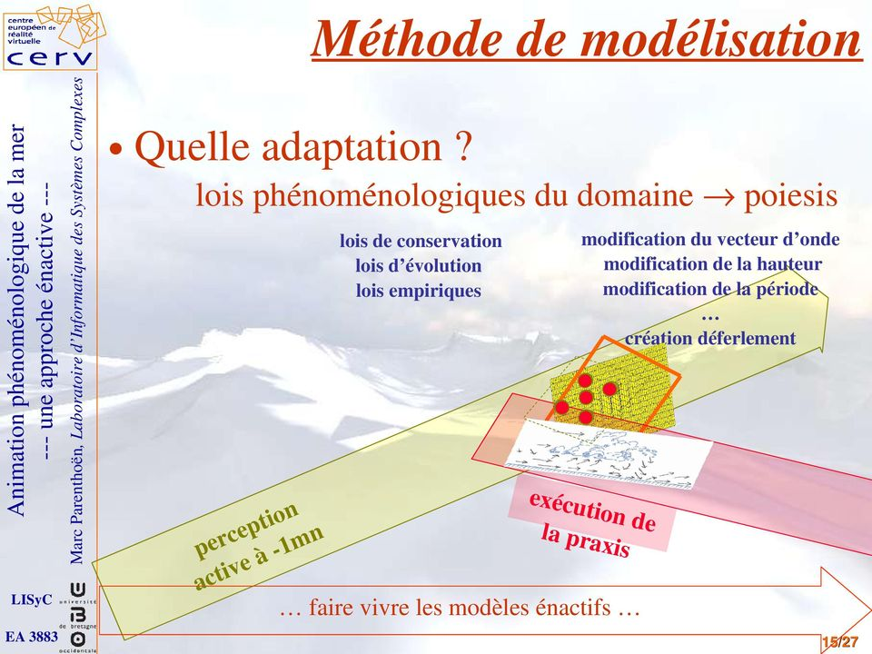 empiriques modification du vecteur d onde modification de la hauteur modification de la