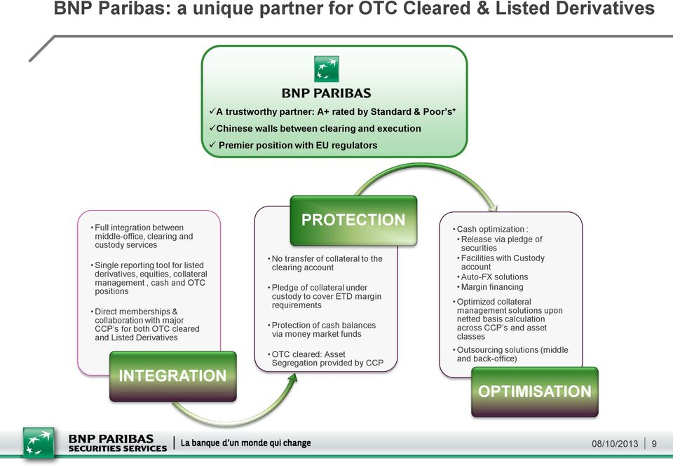 memberships & collaboration with major CCP s for both OTC cleared and Listed Derivatives INTEGRATION PROTECTION No transfer of collateral to the clearing account Pledge of collateral under custody to