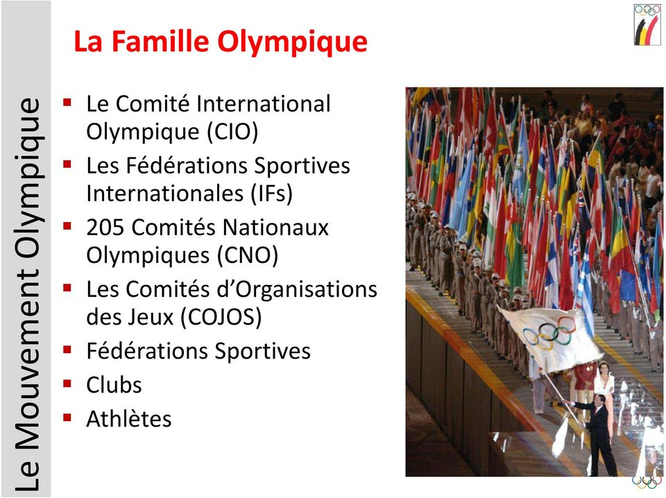 Internationales (IFs) 205 Comités Nationaux Olympiques (CNO)