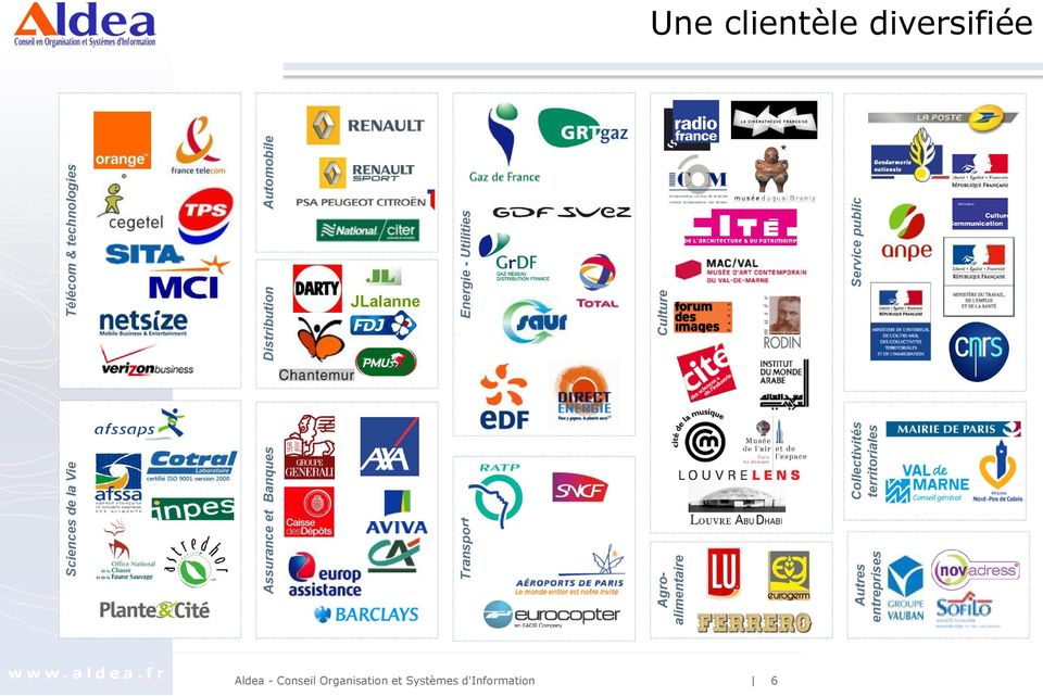 technologies Energie - Utilities Culture Service public Automobile Une