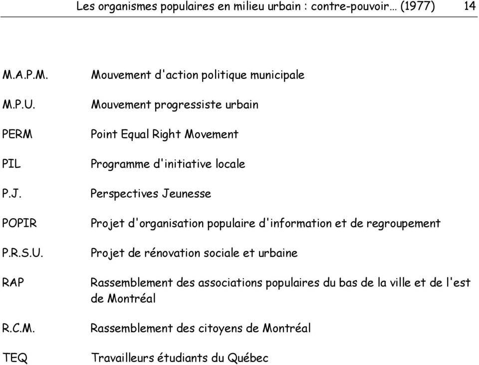 M.P.U. PERM PIL P.J. POPIR P.R.S.U. RAP R.C.M. TEQ Mouvement d'action politique municipale Mouvement progressiste urbain Point Equal