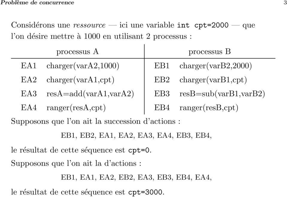 actions : processus B charger(varb2,2000) charger(varb1,cpt) resb=sub(varb1,varb2) ranger(resb,cpt) EB1, EB2, EA1, EA2, EA3, EA4, EB3, EB4, le