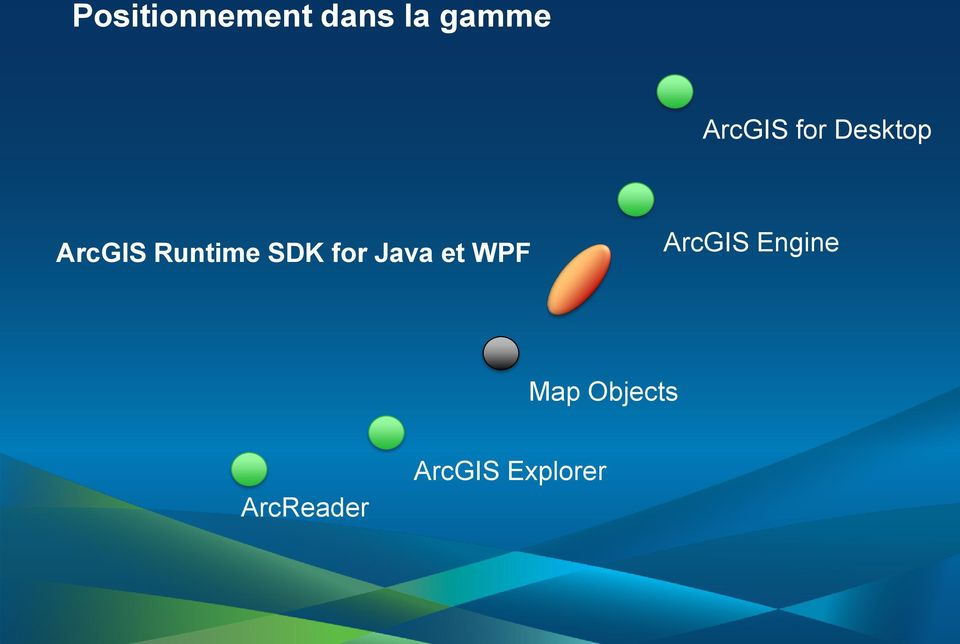 SDK for Java et WPF ArcGIS Engine