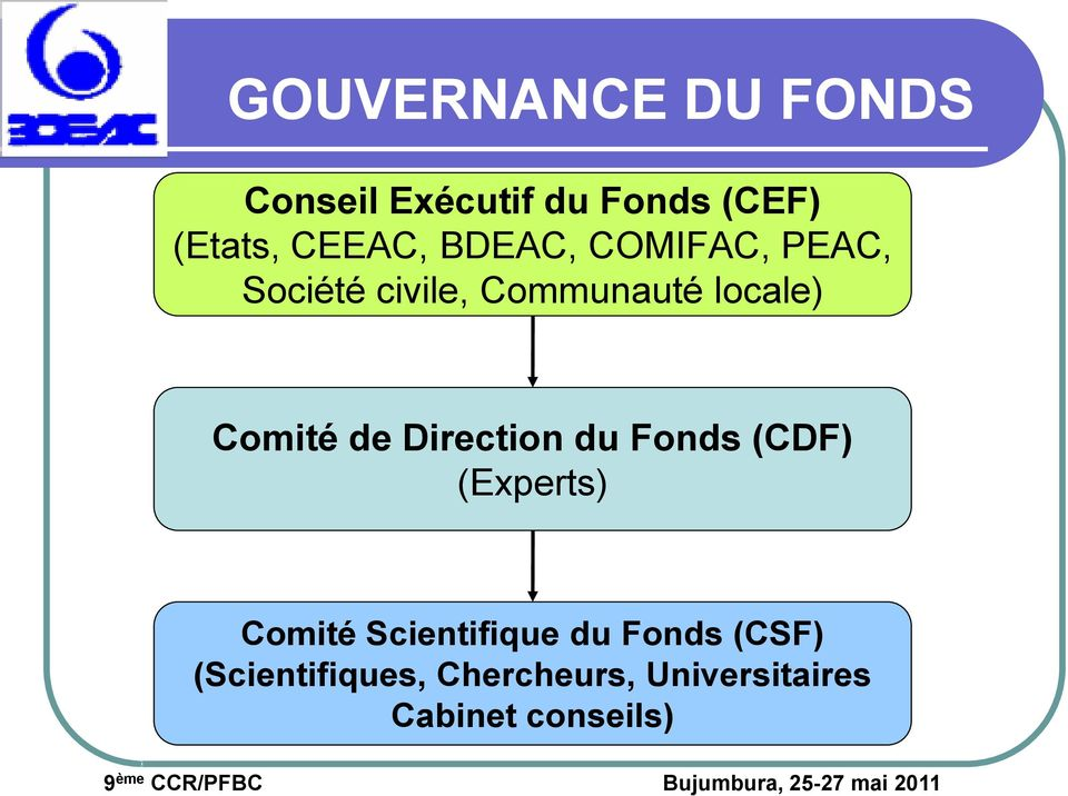 Comité de Direction du Fonds (CDF) (Experts) Comité Scientifique