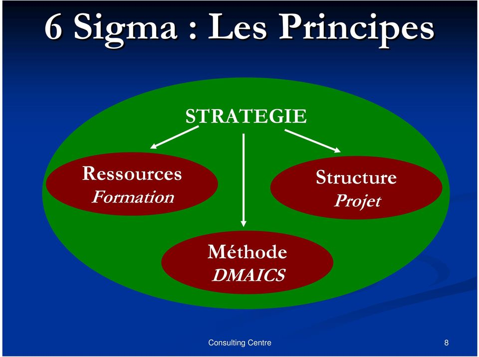 Ressources Formation