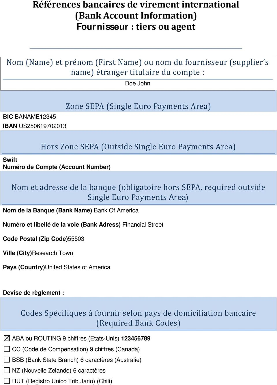 adresse de la banque (obligatoire hors SEPA, required outside Single Euro Payments Area) Nom de la Banque (Bank Name) Bank Of America Numéro et libellé de la voie (Bank Adress) Financial Street Code