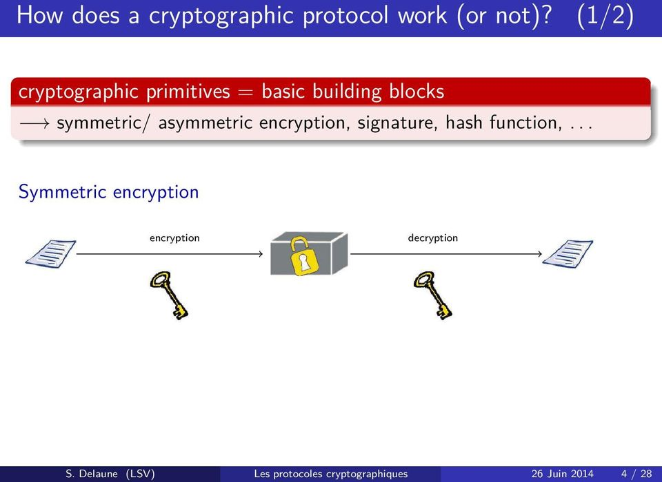 asymmetric encryption, signature, hash function,.