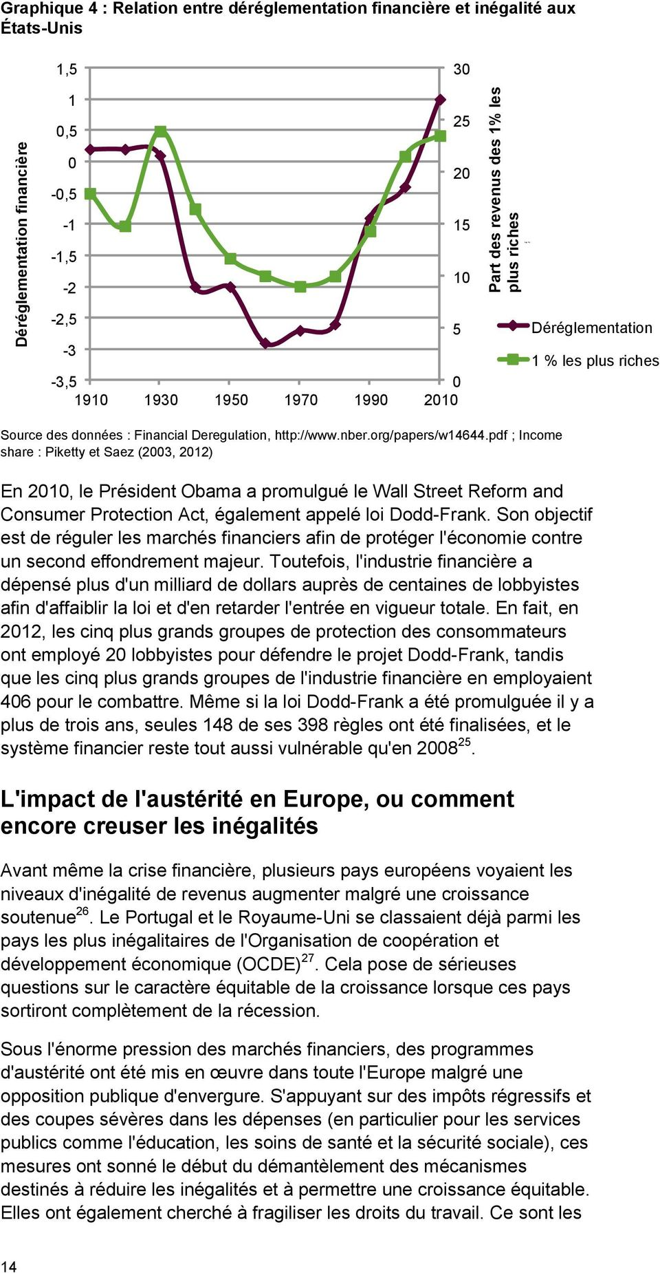pdf ; Income share : Piketty et Saez (2003, 2012) En 2010, le Président Obama a promulgué le Wall Street Reform and Consumer Protection Act, également appelé loi Dodd-Frank.