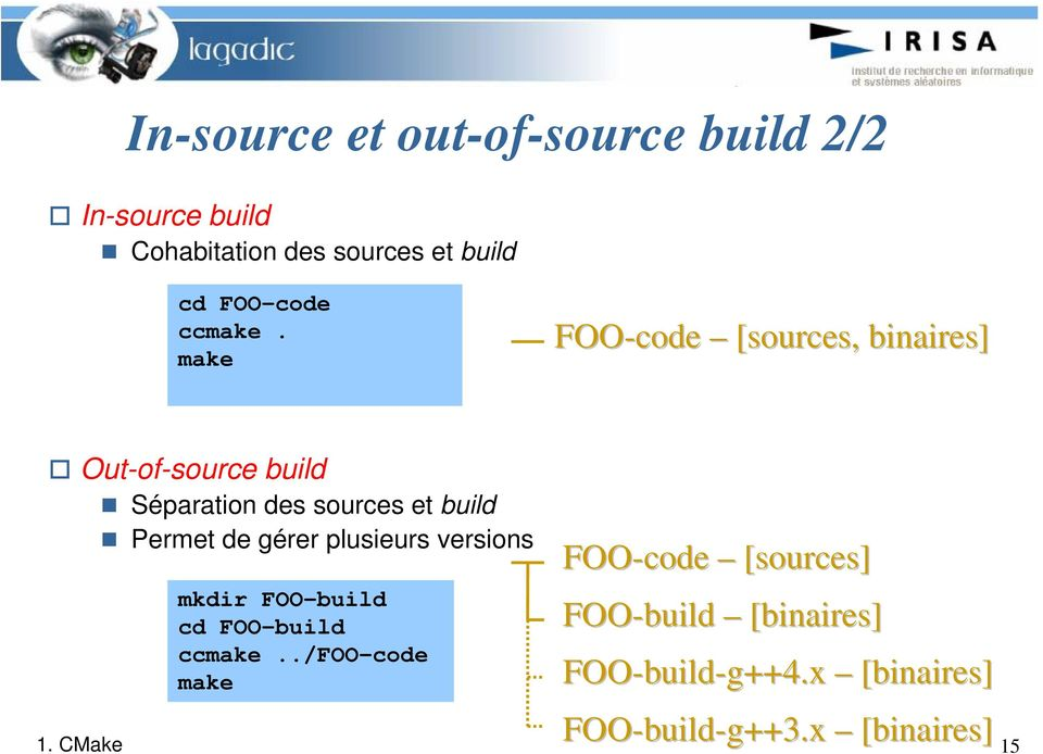 make FOO-code [sources, binaires] Out-of-source build Séparation des sources et build Permet de