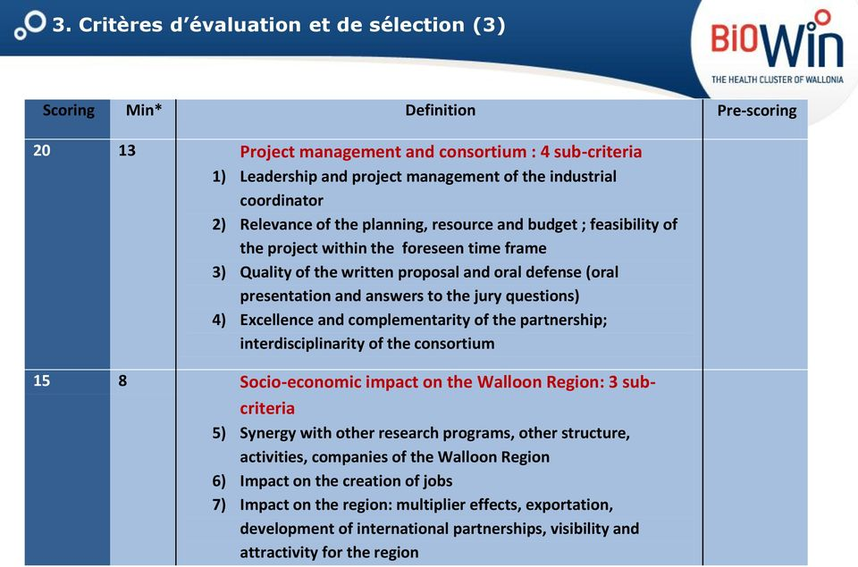 answers to the jury questions) 4) Excellence and complementarity of the partnership; interdisciplinarity of the consortium 15 8 Socio-economic impact on the Walloon Region: 3 subcriteria 5) Synergy