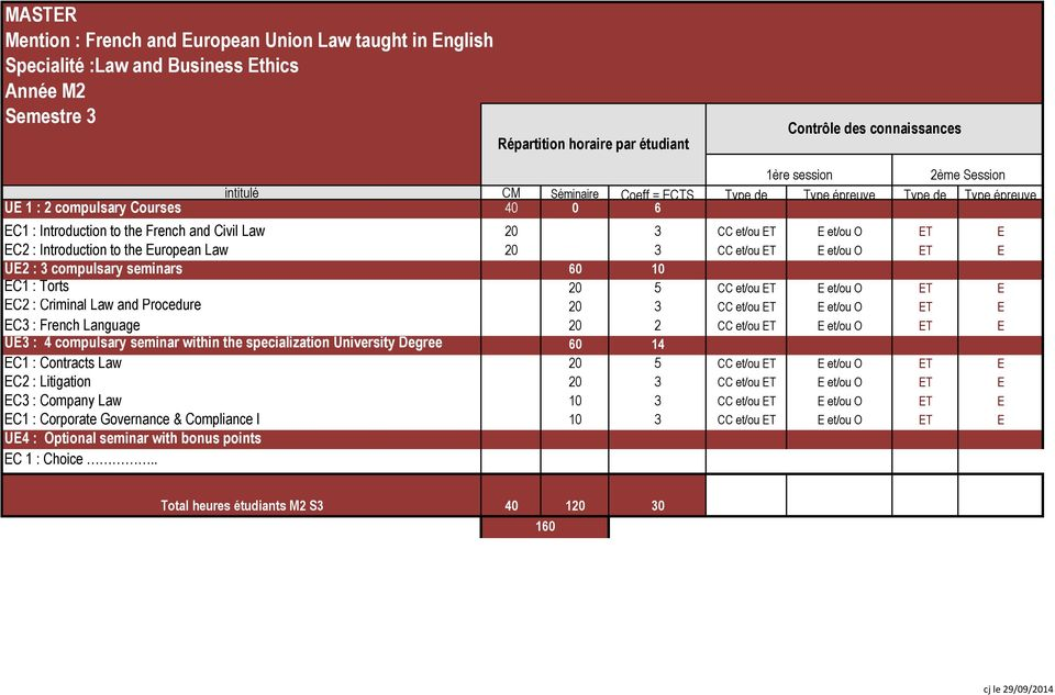 EC2 : Introduction to the European Law 20 3 CC et/ou ET E et/ou O ET E UE2 : 3 compulsary seminars 60 10 EC1 : Torts 20 5 CC et/ou ET E et/ou O ET E EC2 : Criminal Law and Procedure 20 3 CC et/ou ET
