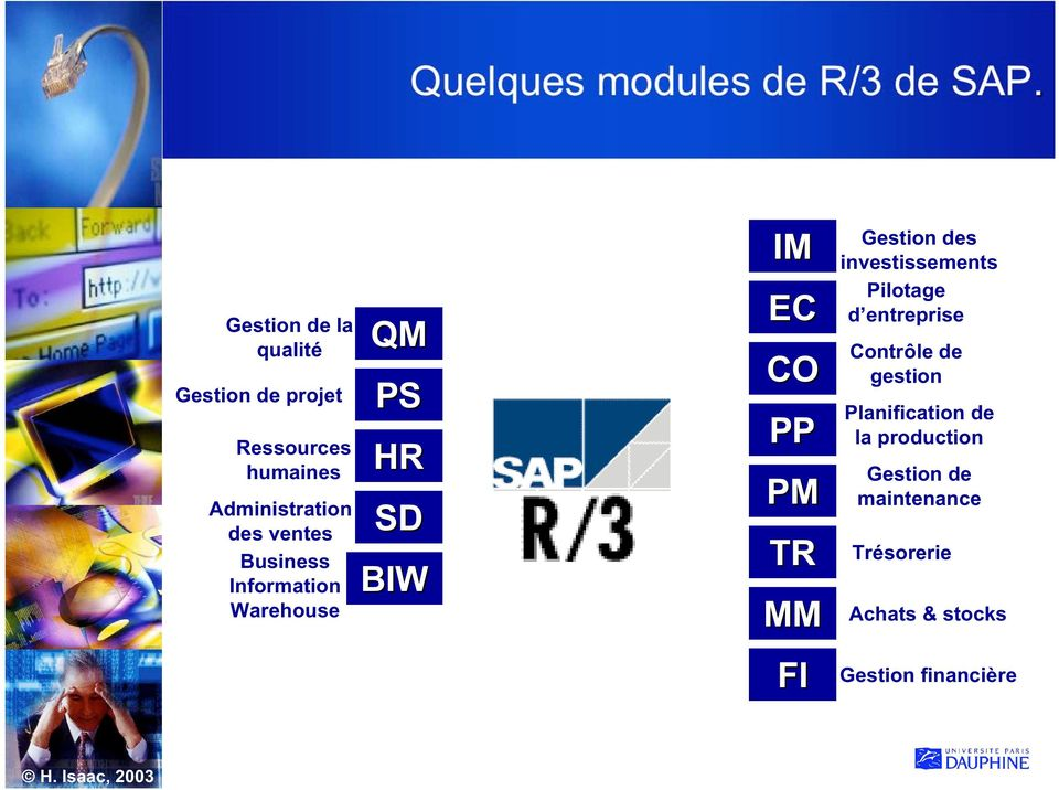 Business Information Warehouse QM PS HR SD BIW IM EC CO PP PM TR MM FI Gestion des