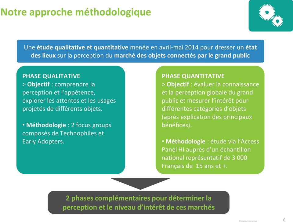 Méthodologie : 2 focus groups composés de Technophiles et Early Adopters.