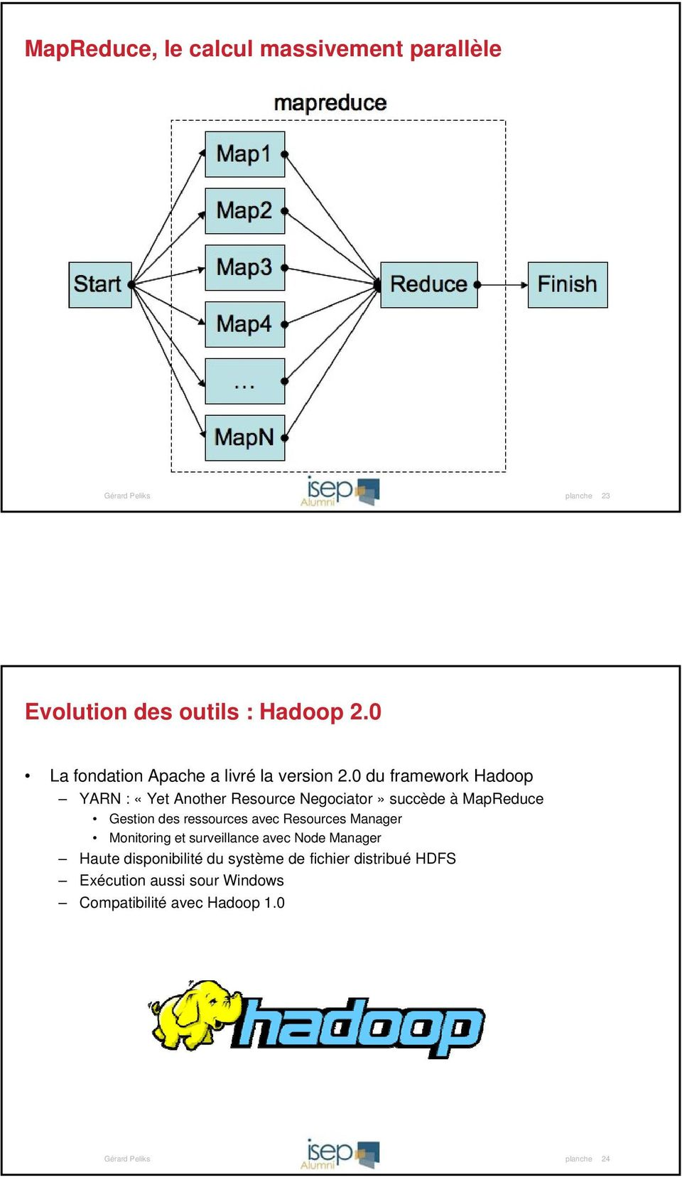 0 du framework Hadoop YARN : «Yet Another Resource Negociator» succède à MapReduce Gestion des ressources avec