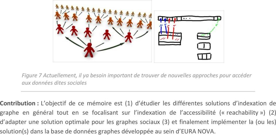 en se focalisant sur l indexation de l accessibilité («reachability») (2) d adapter une solution optimale pour les graphes