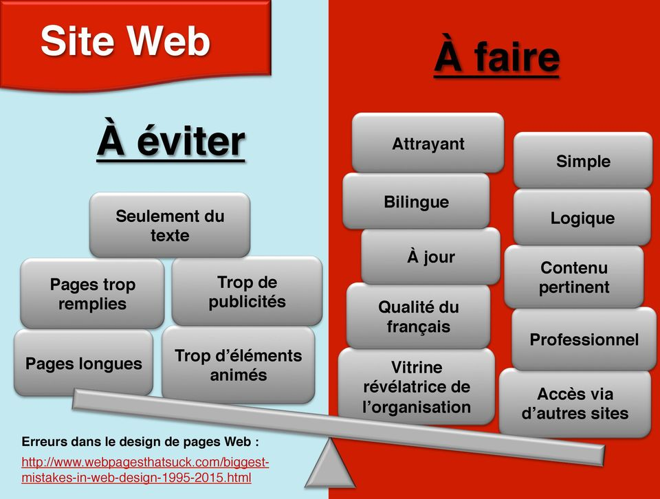 webpagesthatsuck.com/biggestmistakes-in-web-design-1995-2015.html!! Attrayant! Bilingue! À jour!