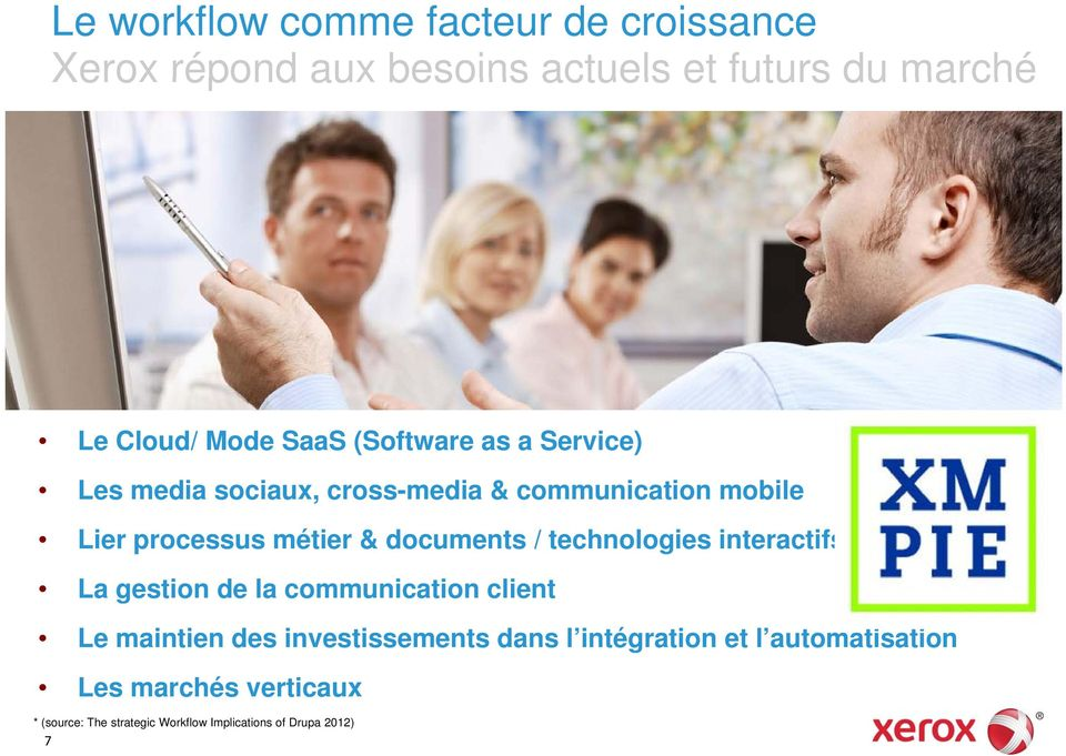 documents / technologies interactifs La gestion de la communication client Le maintien des investissements dans