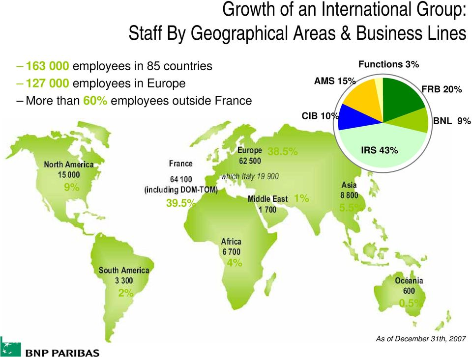 than 60% employees outside France Functions 3% AMS 15% FRB 20% CIB 10%