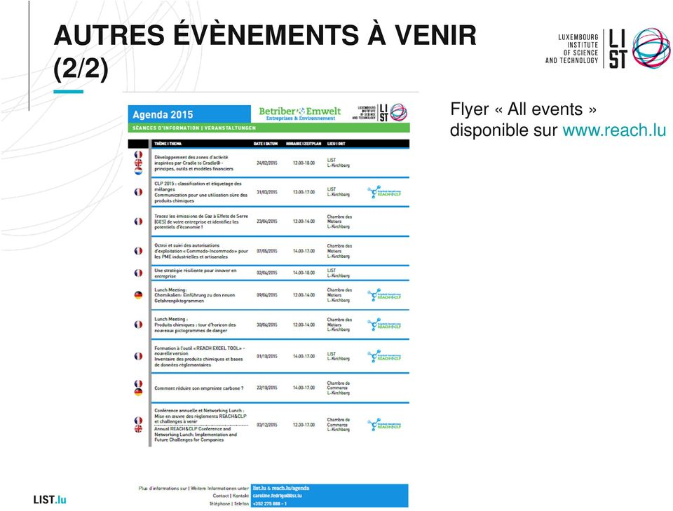«All events»
