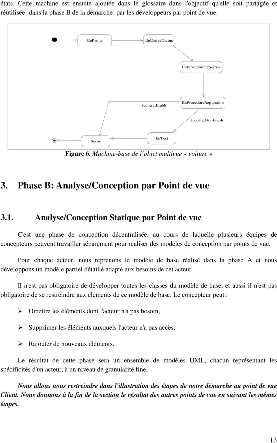 Phase B: Analyse/Conception par Point de vue 3.