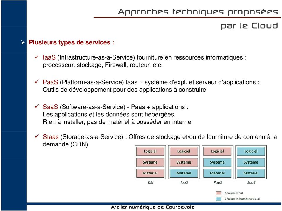 et serveur d'applications : Outils de développement pour des applications à construire SaaS S (Software-as-a-Service) S - Paas + applications : Les