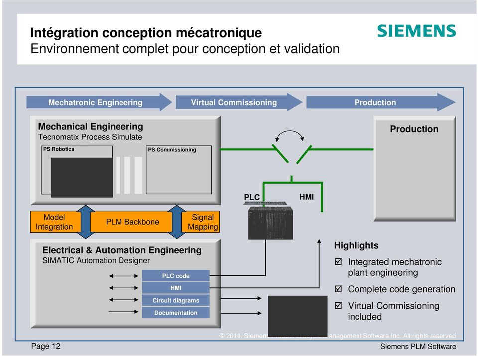Model Integration PLM Backbone Signal Mapping Electrical & Automation Engineering SIMATIC Automation Designer Page 12 PLC code