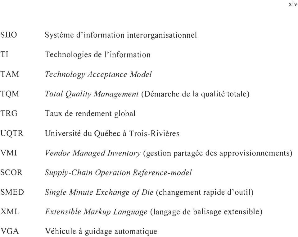 Trois-Rivières Vendor Managed Inventory (gestion partagée des approvisionnements) Supply-Chain Operation Reference-model Single