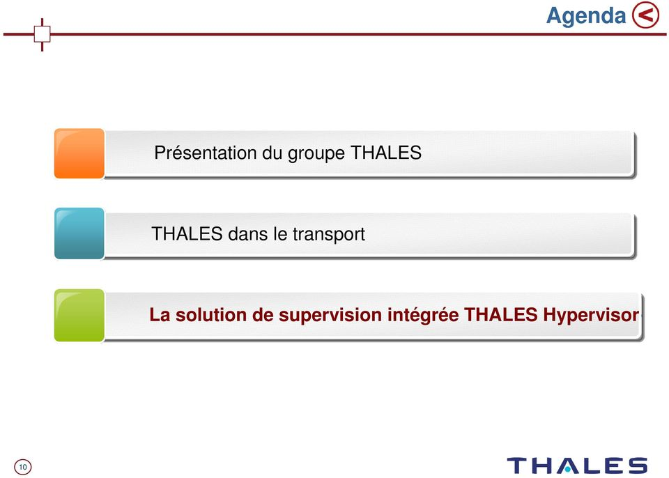 transport La solution de