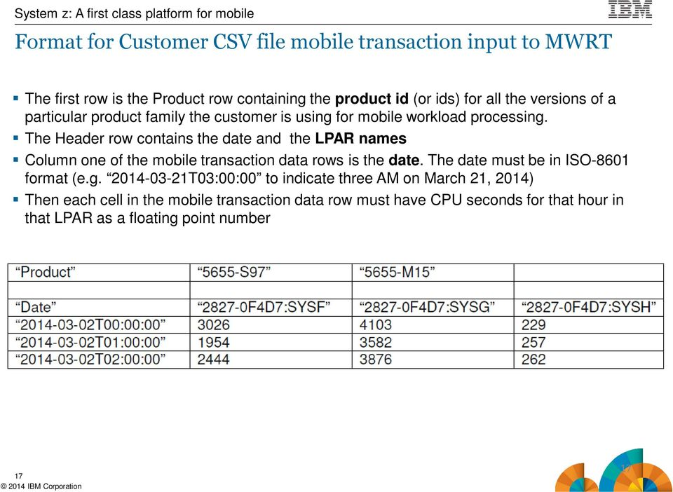 The Header row contains the date and the LPAR names Column one of the mobile transaction data rows is the date.