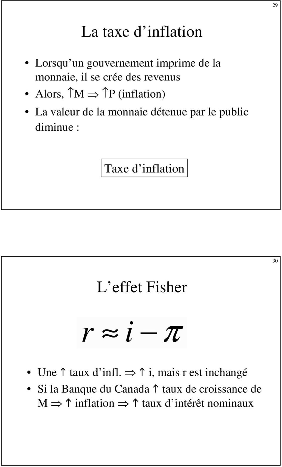 diminue : Taxe d inflation 30 L effet Fisher r i π Une taux d infl.