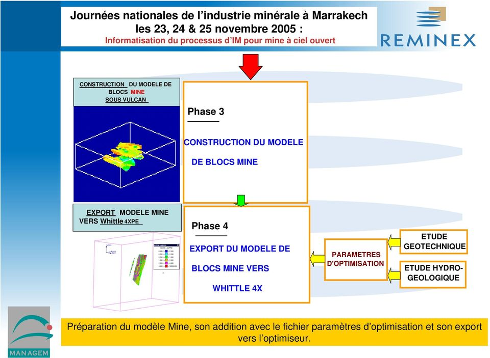 EXPORT DU MODELE DE BLOCS MINE VERS WHITTLE 4X PARAMETRES D'OPTIMISATION ETUDE GEOTECHNIQUE ETUDE HYDRO-