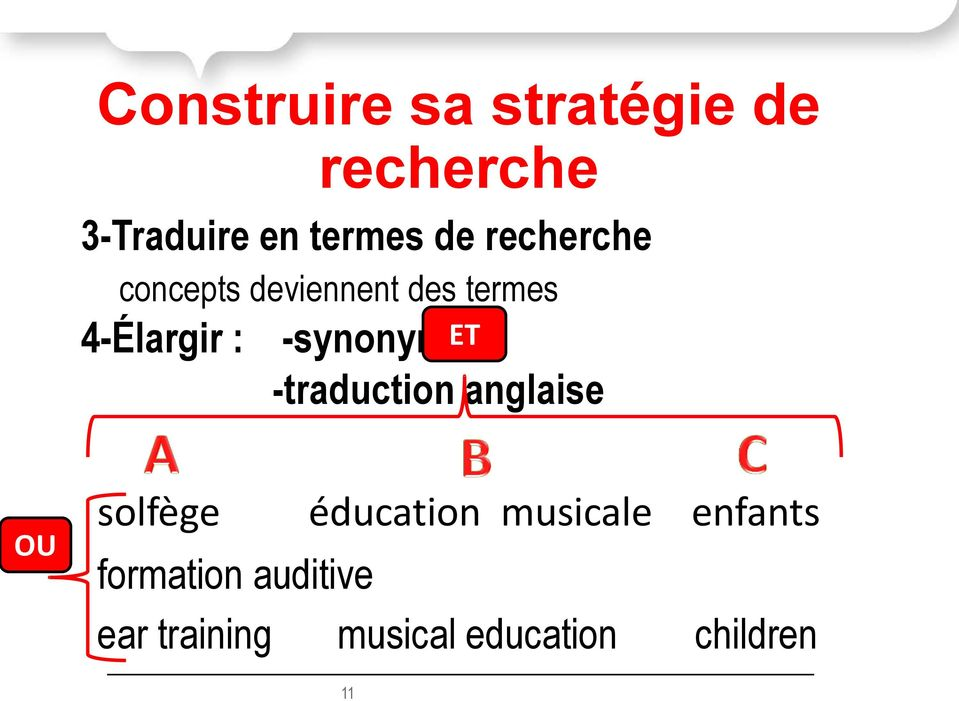 -synonymes ET -traduction anglaise OU solfège éducation