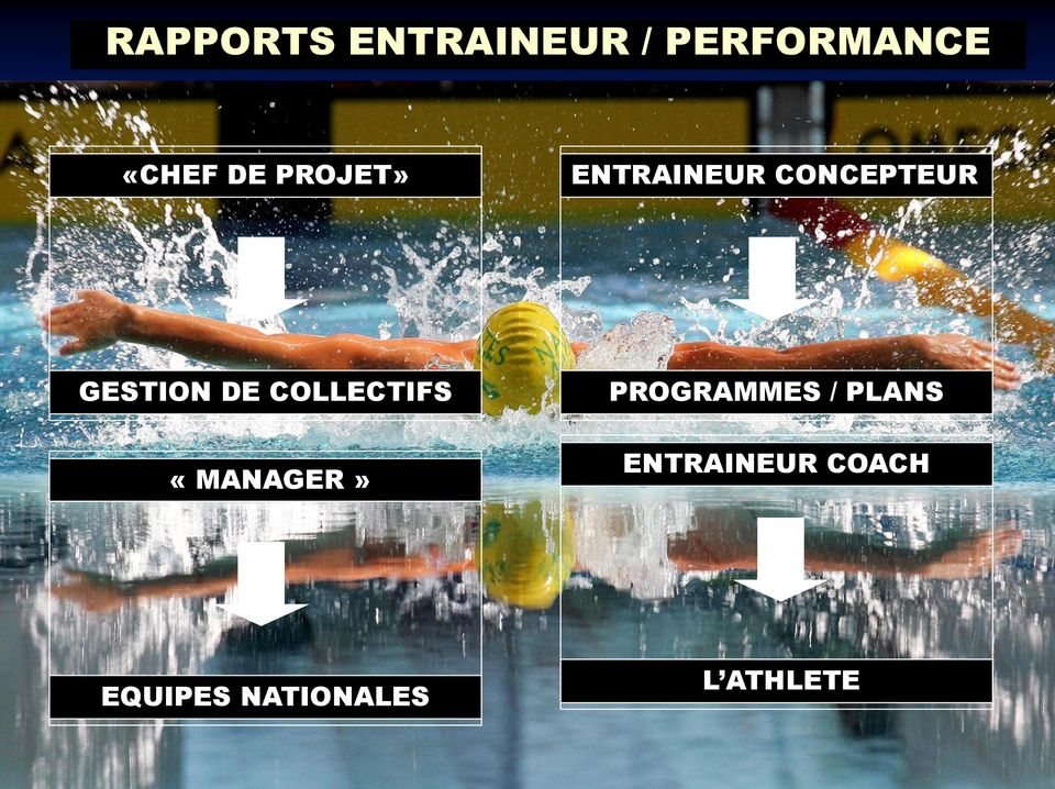 COLLECTIFS «MANAGER» PROGRAMMES / PLANS