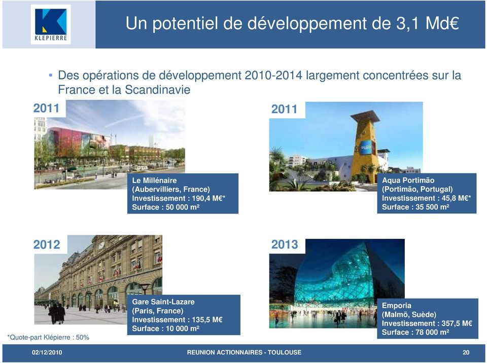 Investissement : 45,8 M * Surface : 35 500 m² 2012 2013 *Quote-part Klépierre : 50% Gare Saint-Lazare (Paris, France) Investissement :