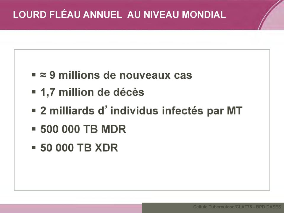 milliards d individus infectés par MT 500 000