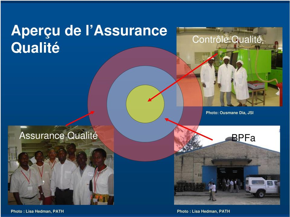 JSI Assurance Qualité BPFa Photo :
