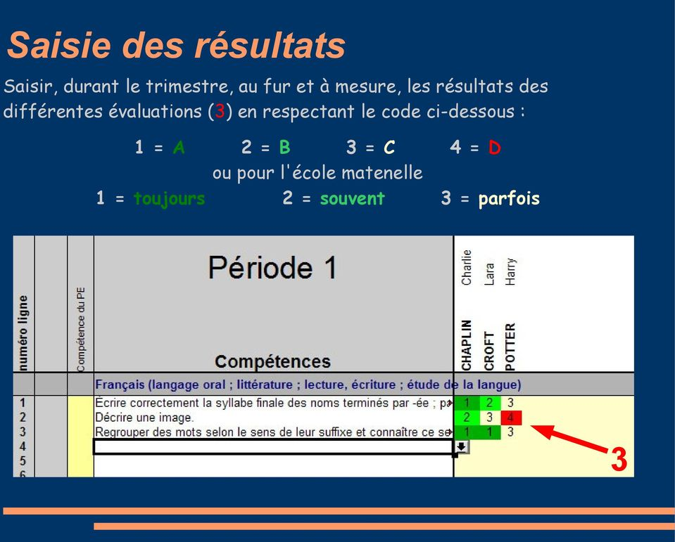 respectant le code ci-dessous : 1 = A 2 = B 3 = C 4 = D ou