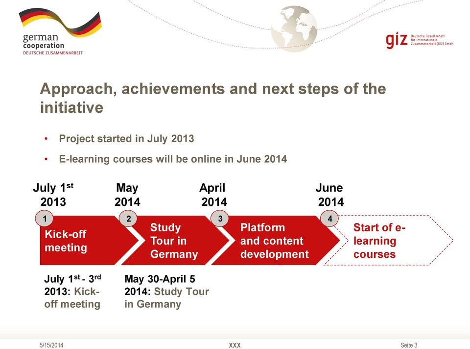 2014 1 2 3 4 Study Tour in Germany Platform and content development Start of e- learning courses