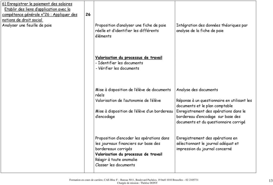 disposition de l élève de documents réels Valorisation de l autonomie de l élève Mise à disposition de l élève d un bordereau d encodage Analyse des documents Réponse à un questionnaire en utilisant