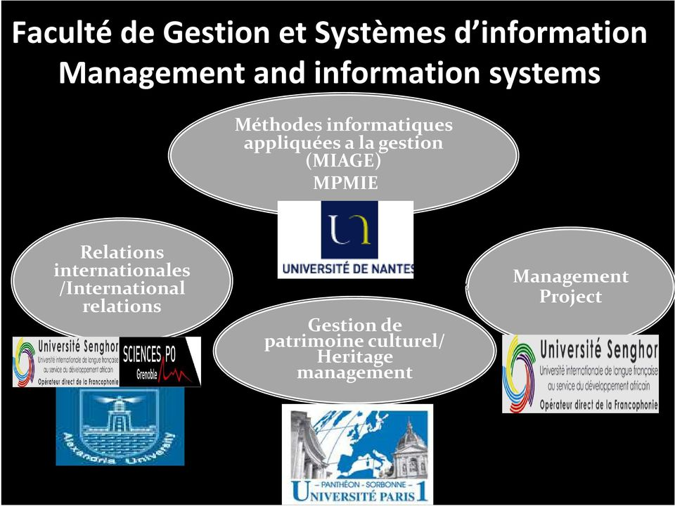 gestion (MIAGE) MPMIE Relations internationales /International