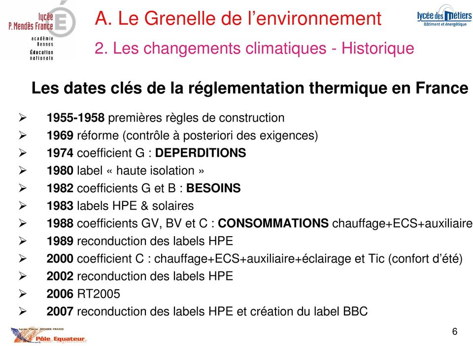 labels HPE & solaires 1988 coefficients GV, BV et C : CONSOMMATIONS chauffage+ecs+auxiliaire 1989 reconduction des labels HPE 2000 coefficient C :