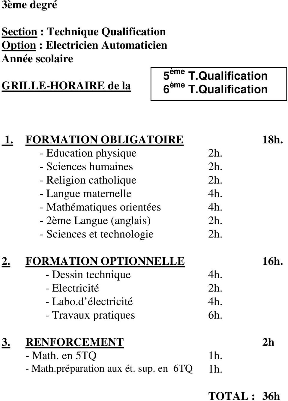 - 2ème Langue (anglais) 2h. - Sciences et technologie 2h. 2. FORMATION OPTIONNELLE 16h. - Dessin technique 4h. - Electricité 2h.
