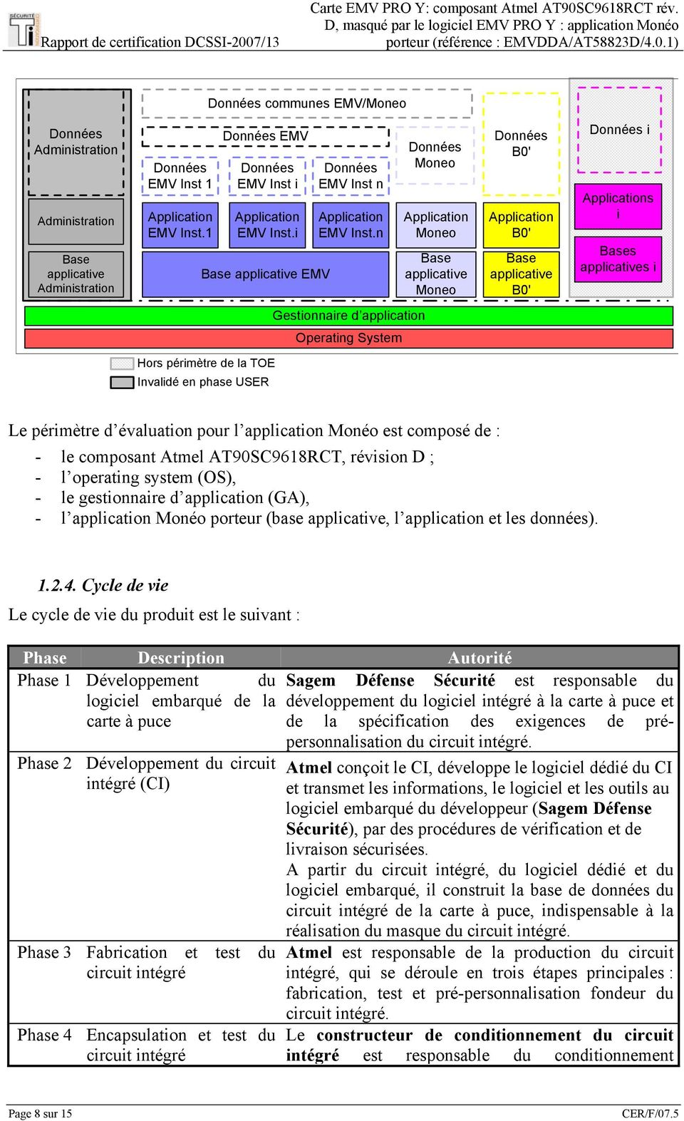 n Données Moneo Application Moneo Base applicative Moneo Données B0' Application B0' Base applicative B0' Données i Applications i Bases applicatives i Gestionnaire d application Operating System