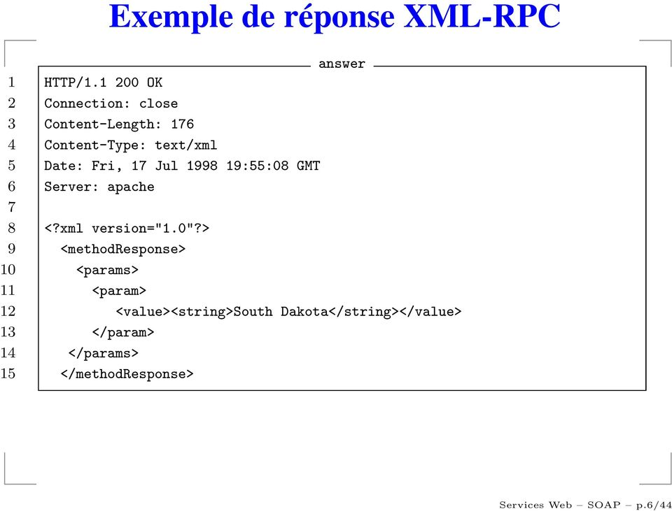 "17 Jul 1998 19:55:08 GMT 6 Server: apache 7 8 <?xml version=""1.0""?"