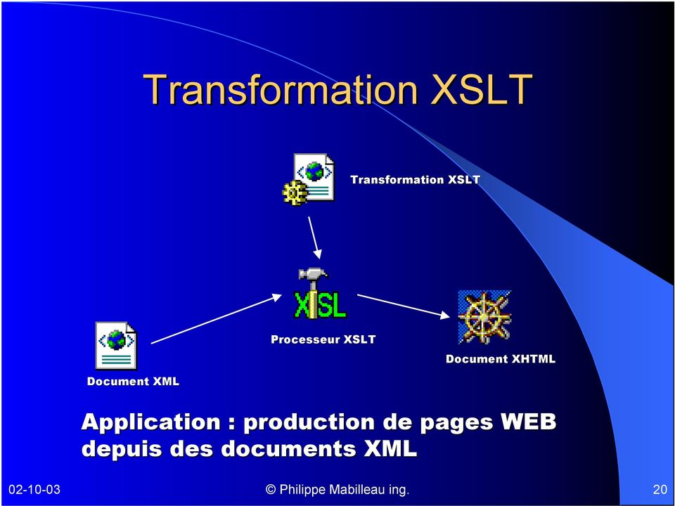 Application : production de pages WEB depuis