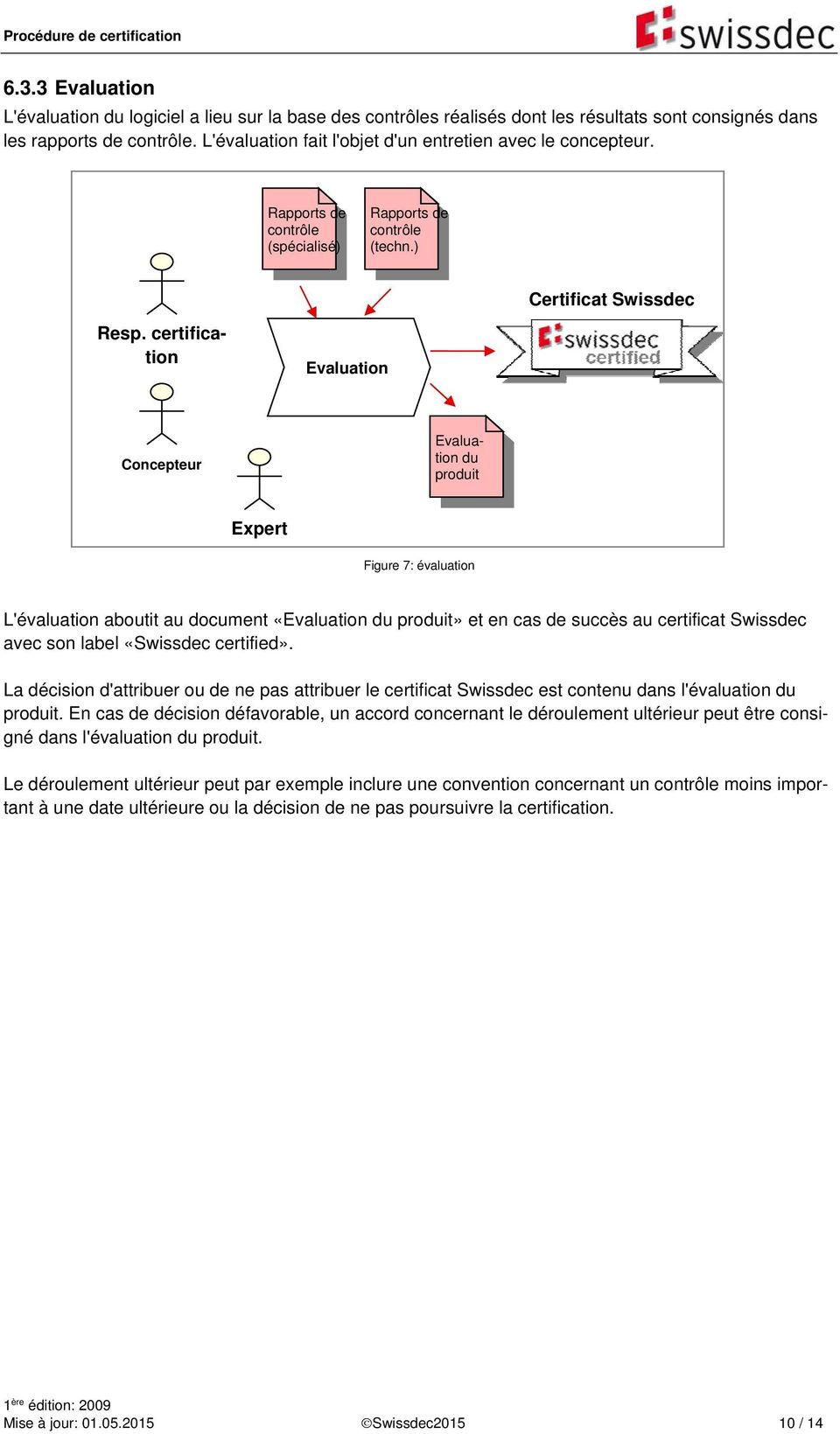 certification Evaluation du produit Expert Figure 7: évaluation L'évaluation aboutit au document «Evaluation du produit» et en cas de succès au certificat Swissdec avec son label «Swissdec certified».