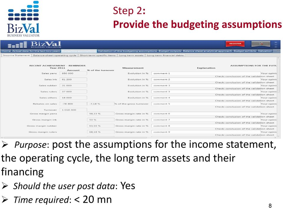 operating cycle, the long term assets and their