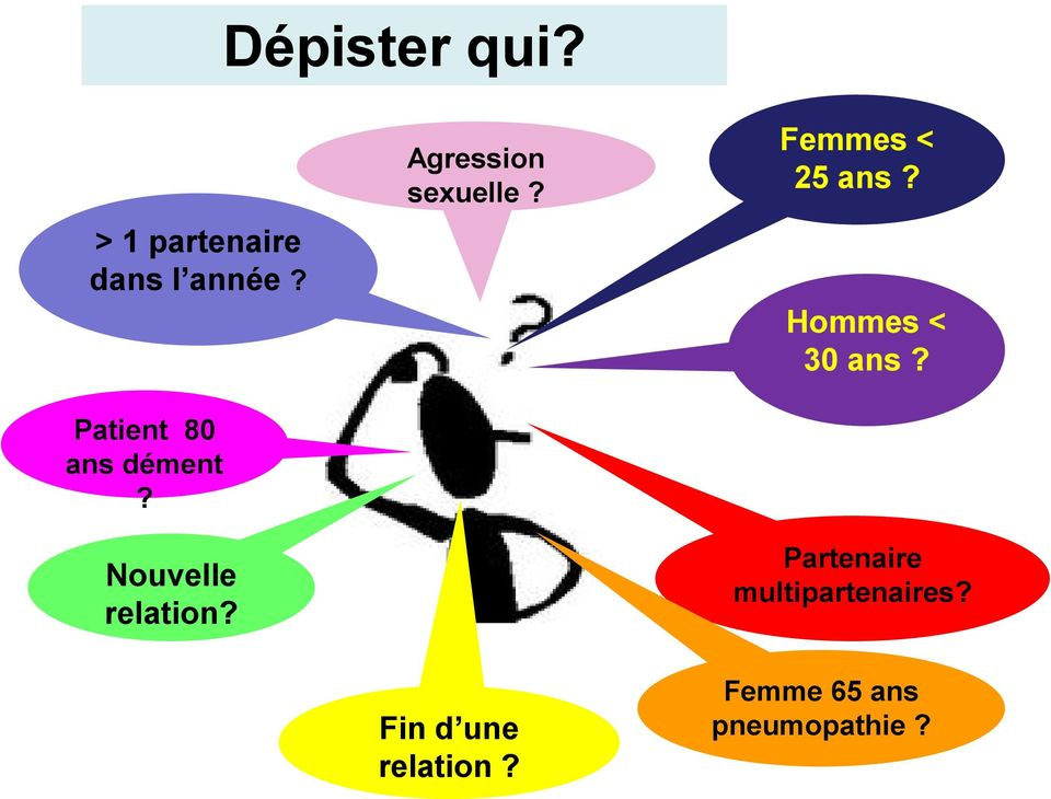 Agression sexuelle? d unefin relation?